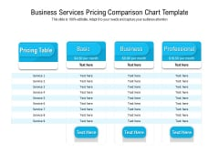 Business Services Pricing Comparison Chart Template Ppt PowerPoint Presentation Icon Model PDF