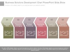 Business Solutions Development Chart Powerpoint Slide Show