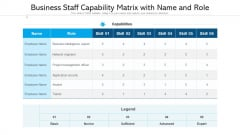 Business Staff Capability Matrix With Name And Role Ppt Professional Master Slide