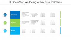 Business Staff Wellbeing With Mental Initiatives Ppt Show Example PDF