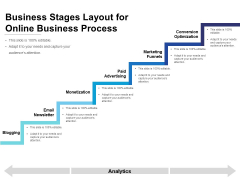 Business Stages Layout For Online Business Process Ppt PowerPoint Presentation Show Portfolio PDF