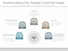 Business Startup Plan Template Powerpoint Images