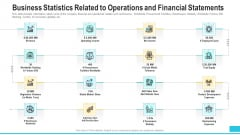 Business Statistics Related To Operations And Financial Statements Ideas PDF