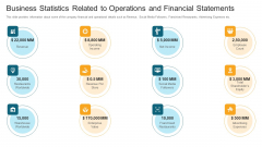 Business Statistics Related To Operations And Financial Statements Ppt Outline Design Inspiration PDF