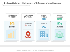 Business Statistics With Number Of Offices And Total Revenue Ppt PowerPoint Presentation Inspiration File Formats PDF