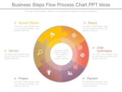 Business Steps Flow Process Chart Ppt Ideas