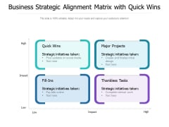 Business Strategic Alignment Matrix With Quick Wins Ppt PowerPoint Presentation Gallery Deck PDF