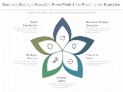 Business Strategic Execution Powepoint Slide Presentation Examples