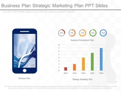 Business Strategic Marketing Plan Ppt Slides