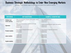 Business Strategic Methodology To Enter New Emerging Markets Ppt PowerPoint Presentation File Microsoft PDF