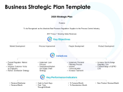 Business Strategic Plan Template Ppt PowerPoint Presentation Layouts Vector