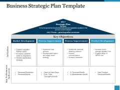 Business Strategic Plan Template Ppt PowerPoint Presentation Model Images