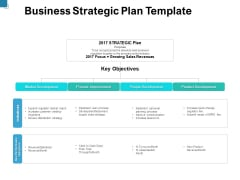 Business Strategic Plan Template Ppt PowerPoint Presentation Pictures Inspiration