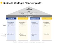 Business Strategic Plan Template Ppt PowerPoint Presentation Portfolio Design Inspiration