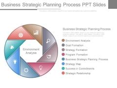 Business Strategic Planning Process Ppt Slides