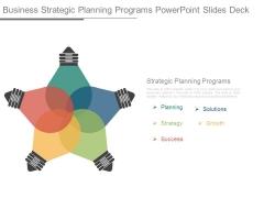 Business Strategic Planning Programs Powerpoint Slides Deck