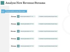 Business Strategies Analyze New Revenue Streams Ppt Gallery Deck PDF