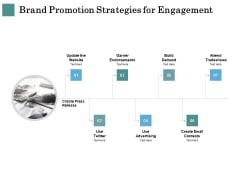 Business Strategies Brand Promotion Strategies For Engagement Ppt Show Slides PDF