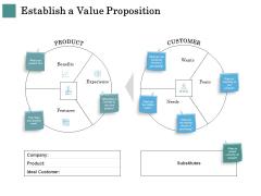 Business Strategies Establish A Value Proposition Ppt File Graphic Images PDF