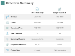 Business Strategies Executive Summary Ppt Infographic Template Guidelines PDF