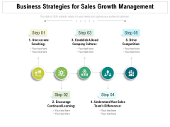 Business Strategies For Sales Growth Management Ppt PowerPoint Presentation Summary Background Images PDF