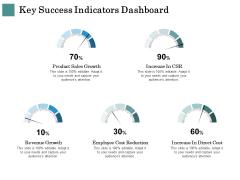 Business Strategies Key Success Indicators Dashboard Ppt Backgrounds PDF