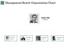 Business Strategies Management Board Organization Chart Ppt Outline Deck PDF
