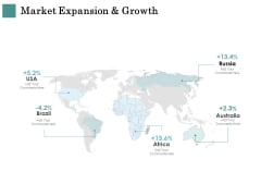 Business Strategies Market Expansion And Growth Ppt Icon Clipart Images PDF