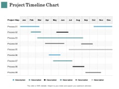 Business Strategies Project Timeline Chart Ppt Show Background Images PDF