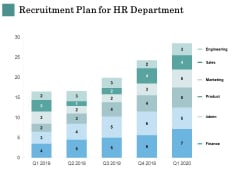 Business Strategies Recruitment Plan For HR Department Ppt Gallery Design Inspiration PDF