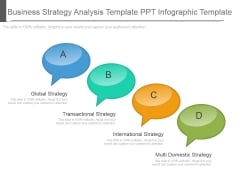 Business Strategy Analysis Template Ppt Infographic Template