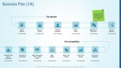 Business Strategy Development Process Business Plan Gride Slides PDF