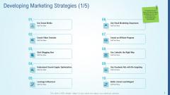 Business Strategy Development Process Developing Marketing Strategies Influencers Inspiration PDF