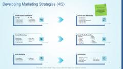 Business Strategy Development Process Developing Marketing Strategies Optimization Infographics PDF