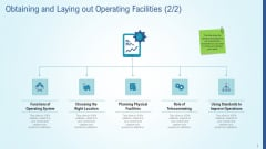 Business Strategy Development Process Obtaining And Laying Out Operating Facilities Icon Sample PDF