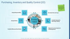 Business Strategy Development Process Purchasing Inventory And Quality Control Gride Download PDF
