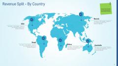 Business Strategy Development Process Revenue Split By Country Designs PDF