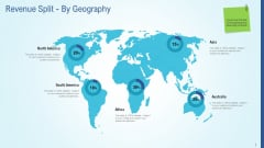 Business Strategy Development Process Revenue Split By Geography Rules PDF