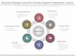 Business Strategy Execution Sample Diagram Presentation Layouts