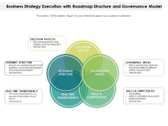 Business Strategy Execution With Roadmap Structure And Governance Model Ppt PowerPoint Presentation File Elements PDF