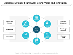 Business Strategy Framework Brand Value And Innovation Ppt Powerpoint Presentation File Backgrounds