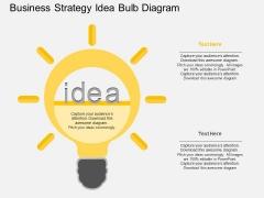 Business Strategy Idea Bulb Diagram Powerpoint Template