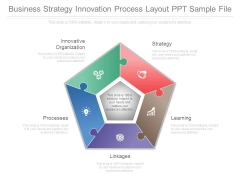 Business Strategy Innovation Process Layout Ppt Sample File
