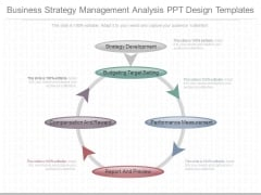 Business Strategy Management Analysis Ppt Design Templates