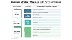 Business Strategy Mapping With Key Techniques Ppt PowerPoint Presentation File Brochure PDF