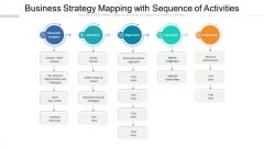 Business Strategy Mapping With Sequence Of Activities Ppt PowerPoint Presentation Gallery Diagrams PDF