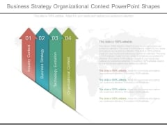 Business Strategy Organizational Context Powerpoint Shapes
