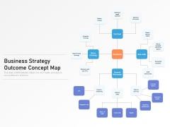Business Strategy Outcome Concept Map Ppt PowerPoint Presentation File Graphics Design PDF