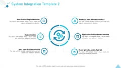 Business Strategy Planning Model System Integration Customization Ppt Infographics Visual Aids PDF