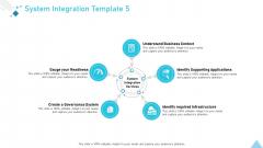 Business Strategy Planning Model System Integration Services Ppt Inspiration Microsoft PDF